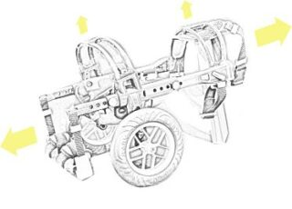 skica vozík anyonego